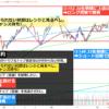 2021年5月2週目のポンド円予想用の4時間足チャート