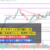 2021年6月3週目のドル円チャート予想_レンジ相場終了タイミングを把握する