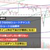 ポンド円の4時間足チャートを見るにサポートライン割れでショートチャンスあり(2021年6月5週目の予想)