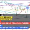 ポンド円の4時間足チャートで状況別に勝負タイミングを解説(2021年7月3週目の予想)